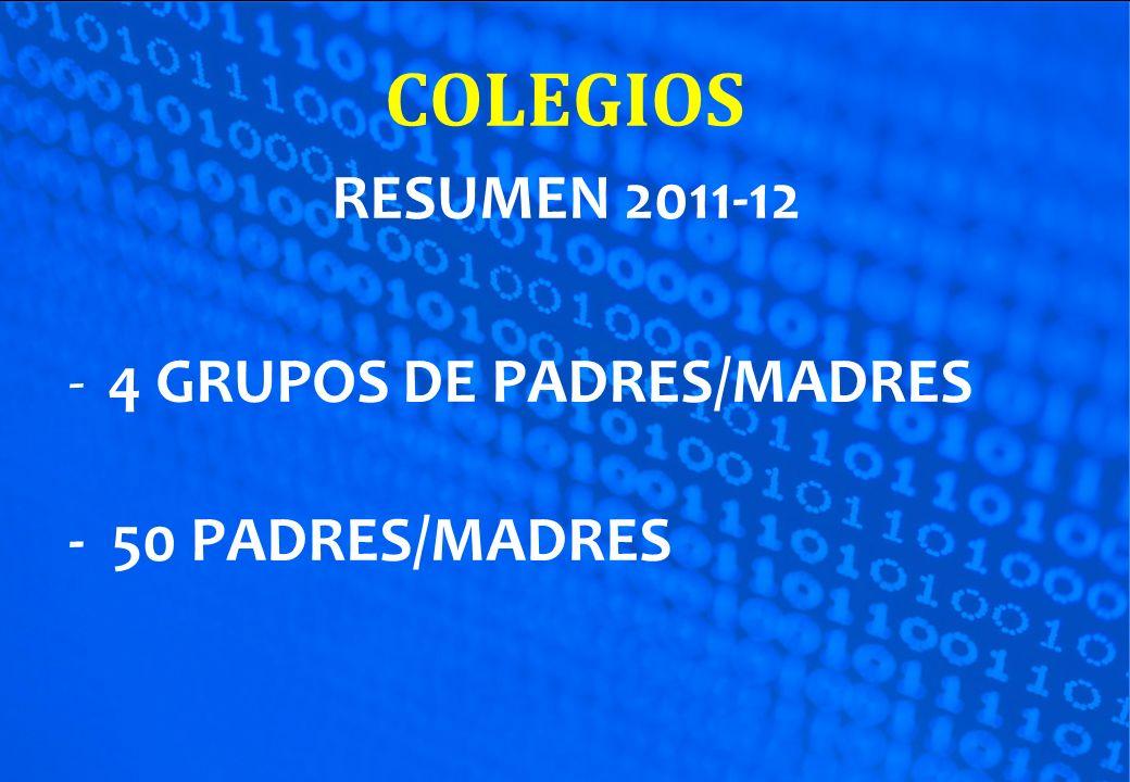 RESUMEN 2011-12 -4 GRUPOS DE PADRES/MADRES - 50 PADRES/MADRES