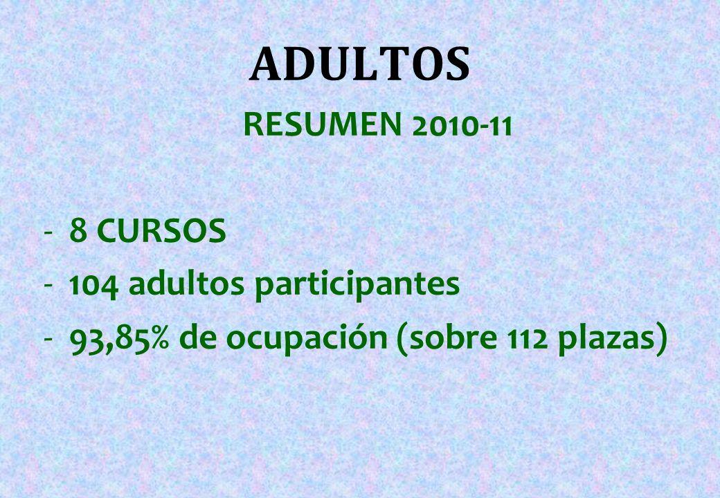 RESUMEN 2010-11 -8 CURSOS -104 adultos participantes -93,85% de ocupación (sobre 112 plazas)