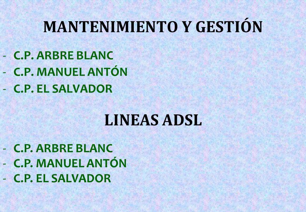 MANTENIMIENTO Y GESTIÓN -C.P. ARBRE BLANC -C.P. MANUEL ANTÓN -C.P.