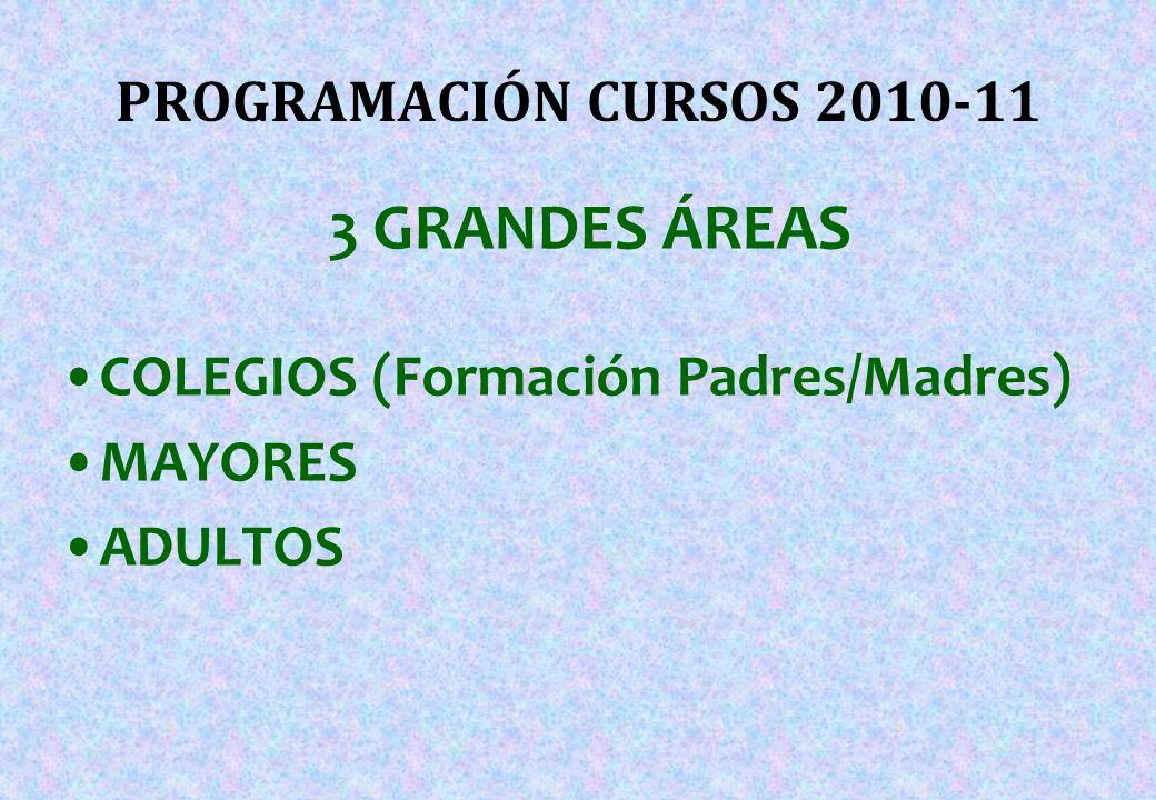 PROGRAMACIÓN CURSOS 2010-11 3 GRANDES ÁREAS COLEGIOS (Formación Padres/Madres) MAYORES ADULTOS