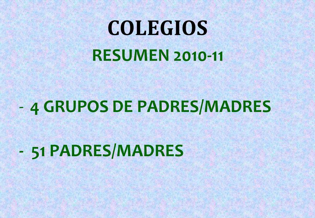 RESUMEN 2010-11 -4 GRUPOS DE PADRES/MADRES - 51 PADRES/MADRES