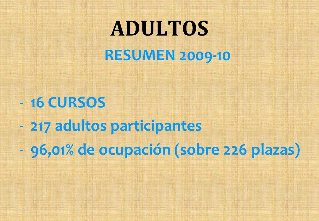 RESUMEN 2009-10 -16 CURSOS -217 adultos participantes -96,01% de ocupación (sobre 226 plazas)