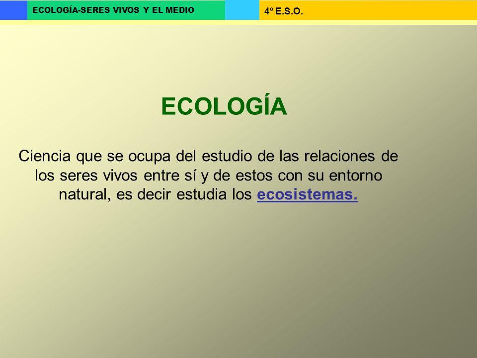 4º E.S.O. ECOLOGÍA-SERES VIVOS Y EL MEDIO Ciencia que se ocupa del estudio de las relaciones de los seres vivos entre sí y de estos con su entorno nat