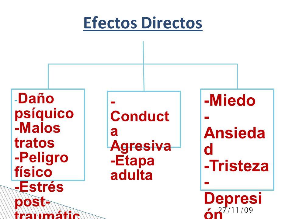 27/11/09 SOCIALES Escasa s habilida des sociales. Introsp ección o retraimi ento.
