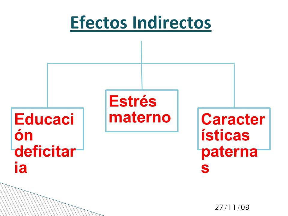 27/11/09 Efectos Indirectos Educaci ón deficitar ia Caracter ísticas paterna s Estrés materno