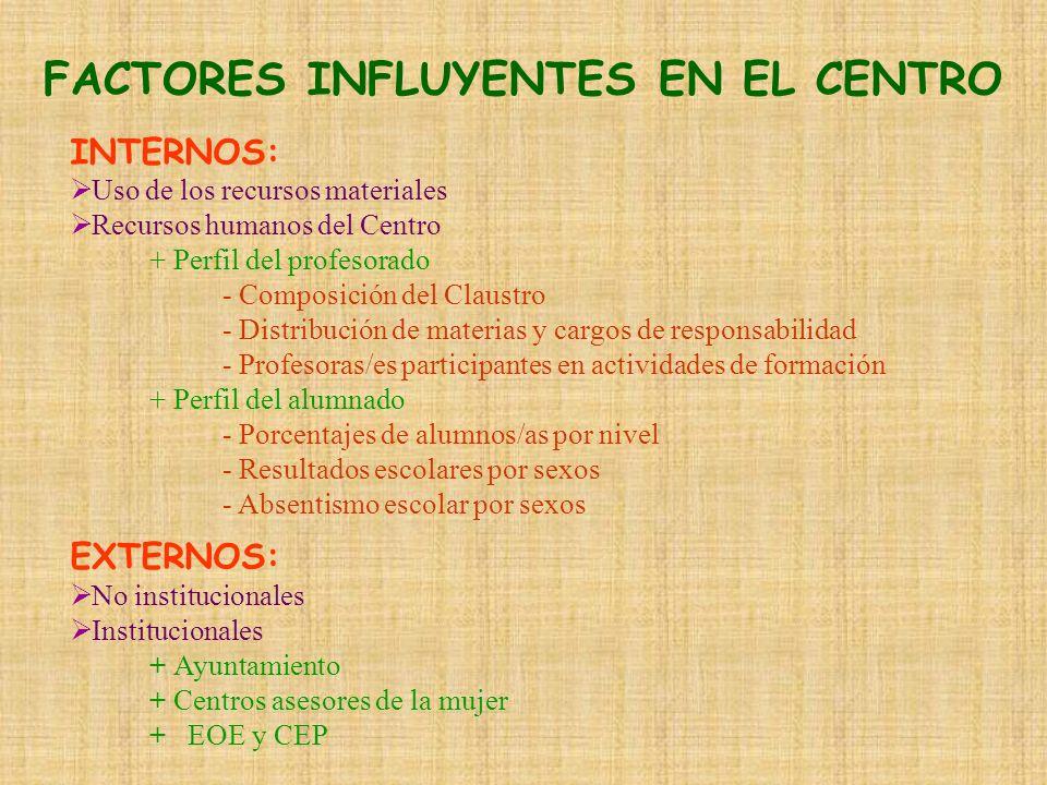 FACTORES INFLUYENTES EN EL CENTRO INTERNOS: Uso de los recursos materiales Recursos humanos del Centro + Perfil del profesorado - Composición del Clau