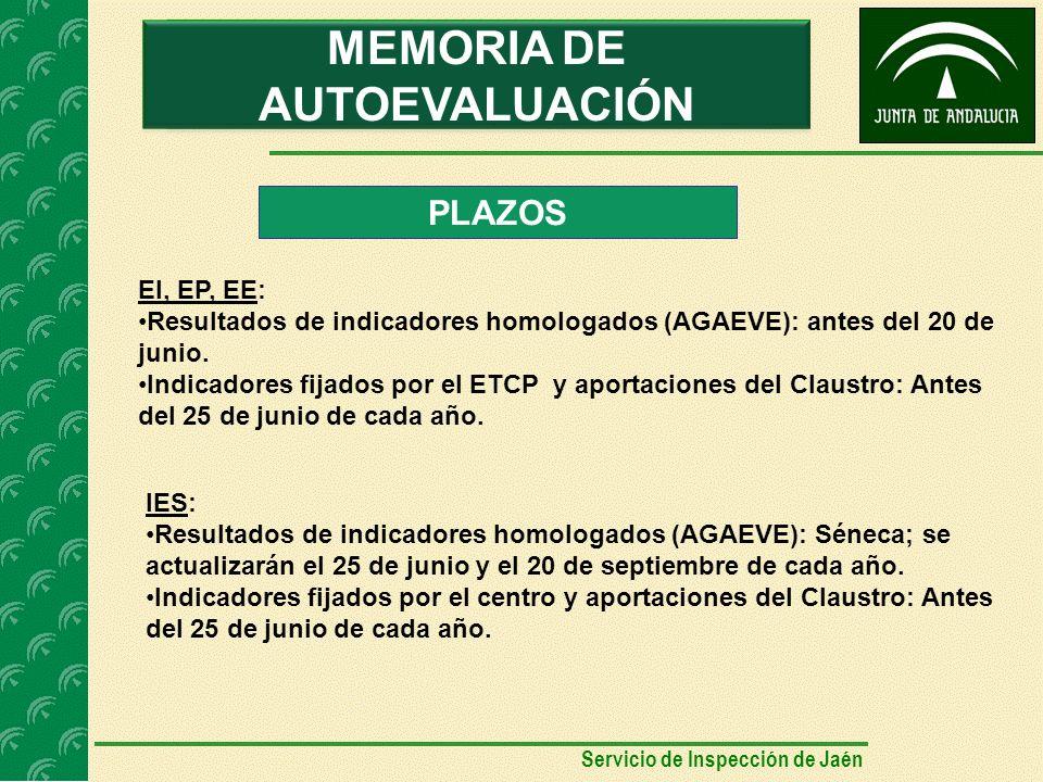 AUTOEVALUACIÓN PLAZOS MEMORIA DE AUTOEVALUACIÓN EI, EP, EE: Resultados de indicadores homologados (AGAEVE): antes del 20 de junio.
