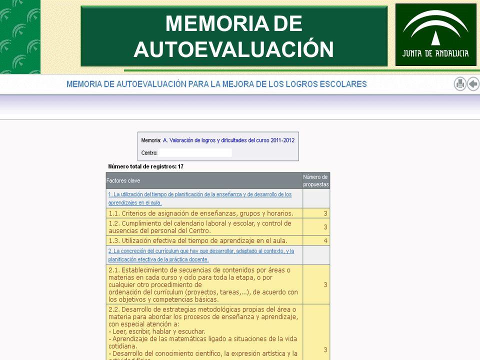 MEMORIA DE AUTOEVALUACIÓN