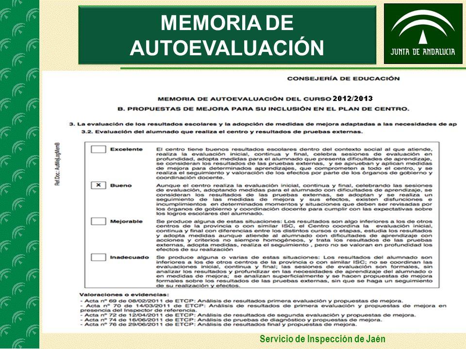 Servicio de Inspección de Jaén