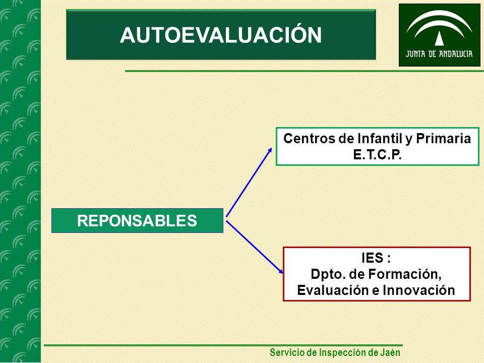 AUTOEVALUACIÓN REPONSABLES Centros de Infantil y Primaria E.T.C.P.
