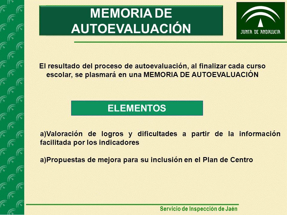 AUTOEVALUACIÓN ELEMENTOS El resultado del proceso de autoevaluación, al finalizar cada curso escolar, se plasmará en una MEMORIA DE AUTOEVALUACIÓN a)Valoración de logros y dificultades a partir de la información facilitada por los indicadores a)Propuestas de mejora para su inclusión en el Plan de Centro MEMORIA DE AUTOEVALUACIÓN Servicio de Inspección de Jaén
