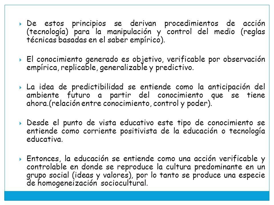 De estos principios se derivan procedimientos de acción (tecnología) para la manipulación y control del medio (reglas técnicas basadas en el saber empírico).