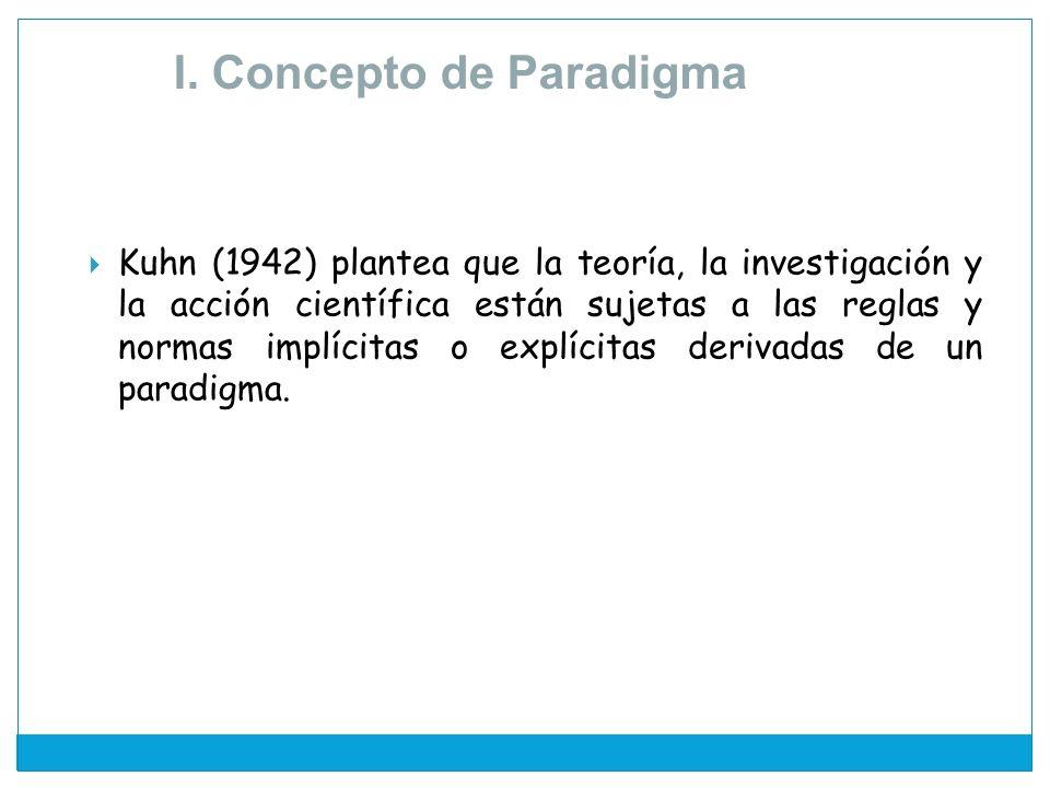 Kuhn (1942) plantea que la teoría, la investigación y la acción científica están sujetas a las reglas y normas implícitas o explícitas derivadas de un paradigma.