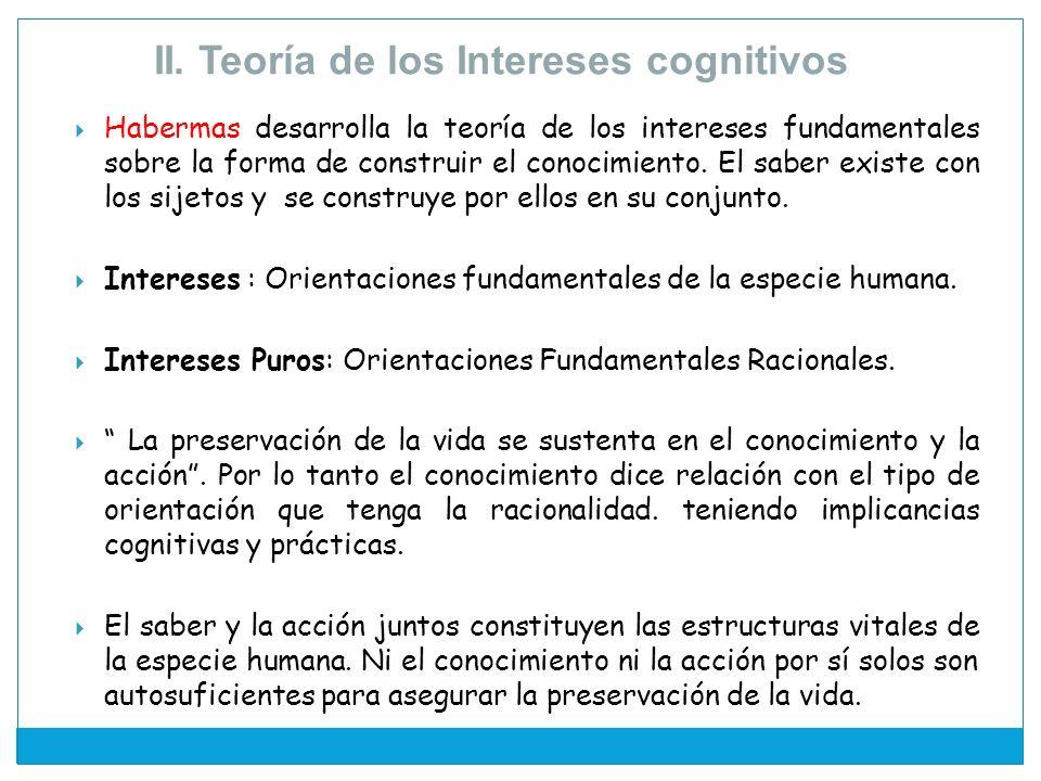 Habermas desarrolla la teoría de los intereses fundamentales sobre la forma de construir el conocimiento.