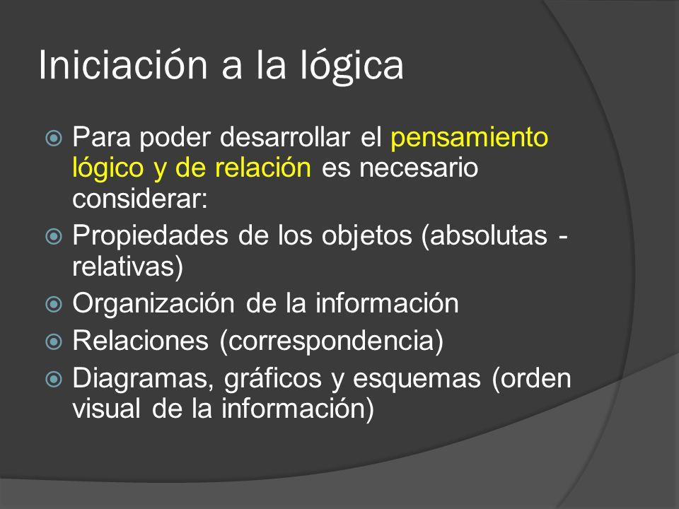 Iniciación a la lógica Para poder desarrollar el pensamiento lógico y de relación es necesario considerar: Propiedades de los objetos (absolutas - rel