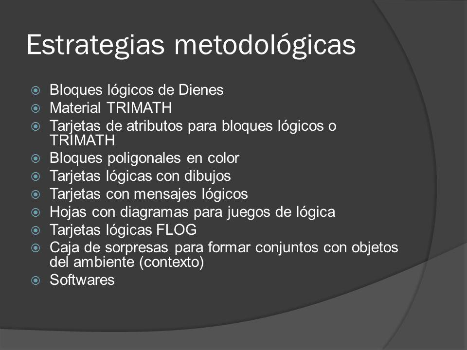 Estrategias metodológicas Bloques lógicos de Dienes Material TRIMATH Tarjetas de atributos para bloques lógicos o TRIMATH Bloques poligonales en color