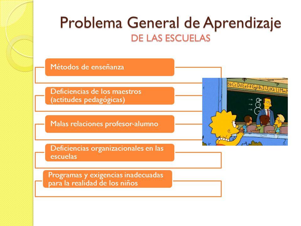 Problema General de Aprendizaje DE LAS ESCUELAS Métodos de enseñanza Deficiencias de los maestros (actitudes pedagógicas) Malas relaciones profesor-al