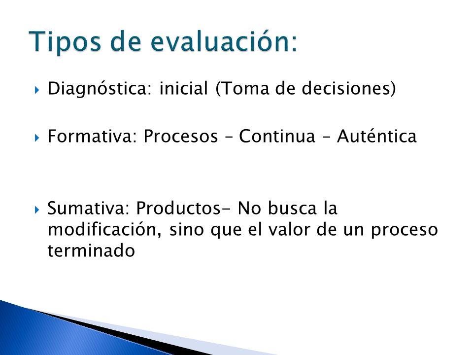 Diagnóstica: inicial (Toma de decisiones) Formativa: Procesos – Continua – Auténtica Sumativa: Productos- No busca la modificación, sino que el valor