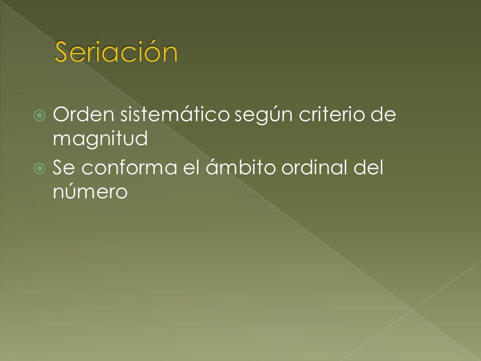 Orden sistemático según criterio de magnitud Se conforma el ámbito ordinal del número