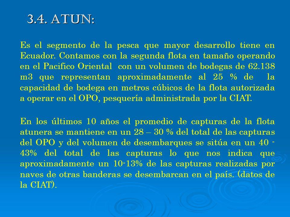 3.4. ATUN: Es el segmento de la pesca que mayor desarrollo tiene en Ecuador. Contamos con la segunda flota en tamaño operando en el Pacifico Oriental