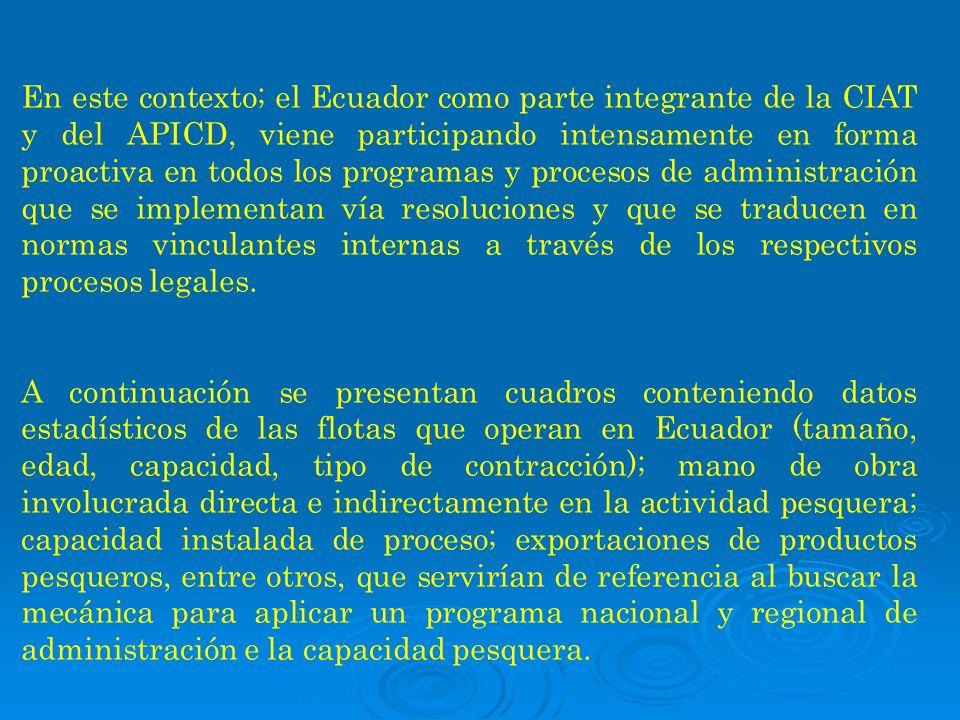 En este contexto; el Ecuador como parte integrante de la CIAT y del APICD, viene participando intensamente en forma proactiva en todos los programas y