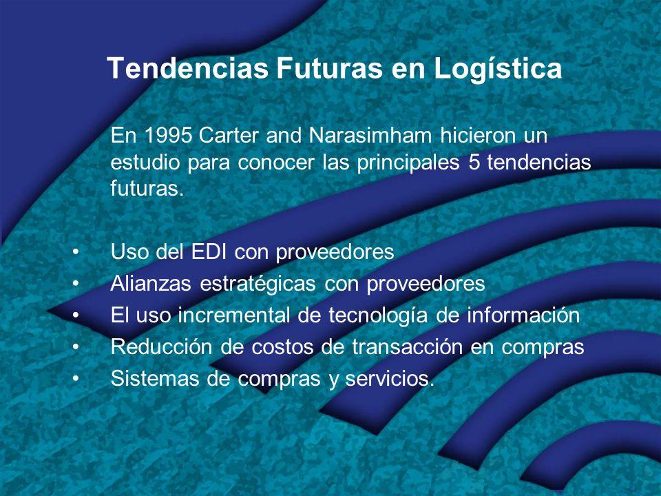 Tendencias Futuras en Logística En 1995 Carter and Narasimham hicieron un estudio para conocer las principales 5 tendencias futuras.