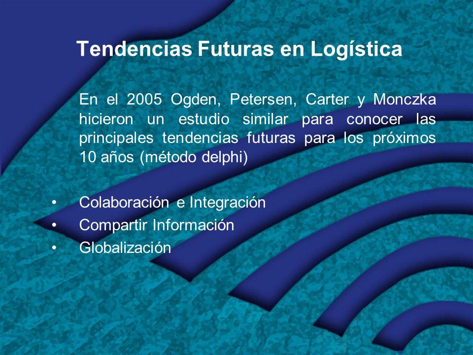 Tendencias Futuras en Logística En el 2005 Ogden, Petersen, Carter y Monczka hicieron un estudio similar para conocer las principales tendencias futuras para los próximos 10 años (método delphi) Colaboración e Integración Compartir Información Globalización