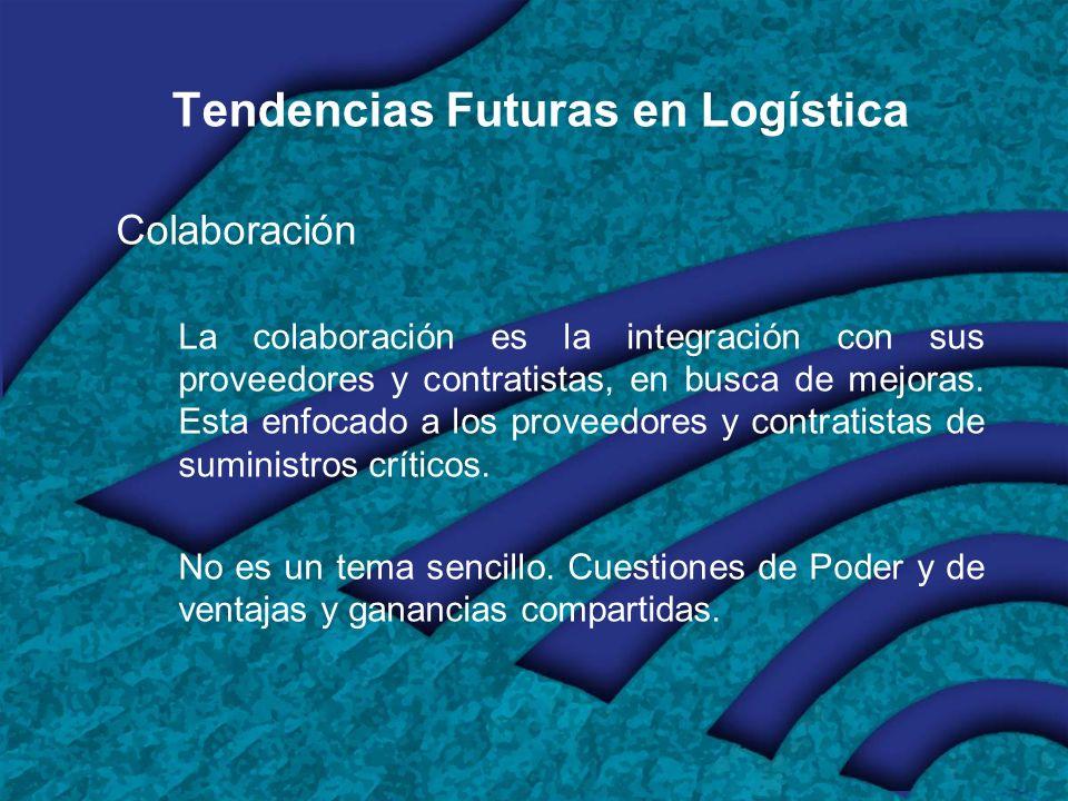 Tendencias Futuras Hoy - Preguntas El horizonte sigue siendo diez años.
