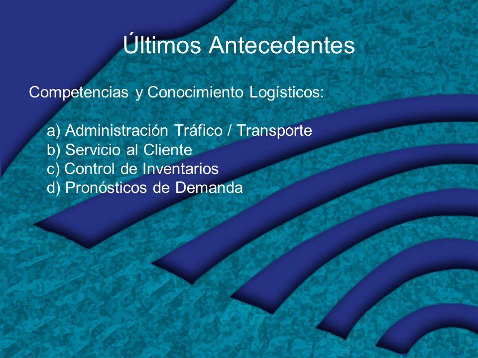 Últimos Antecedentes Competencias y Conocimiento Logísticos: a) Administración Tráfico / Transporte b) Servicio al Cliente c) Control de Inventarios d) Pronósticos de Demanda