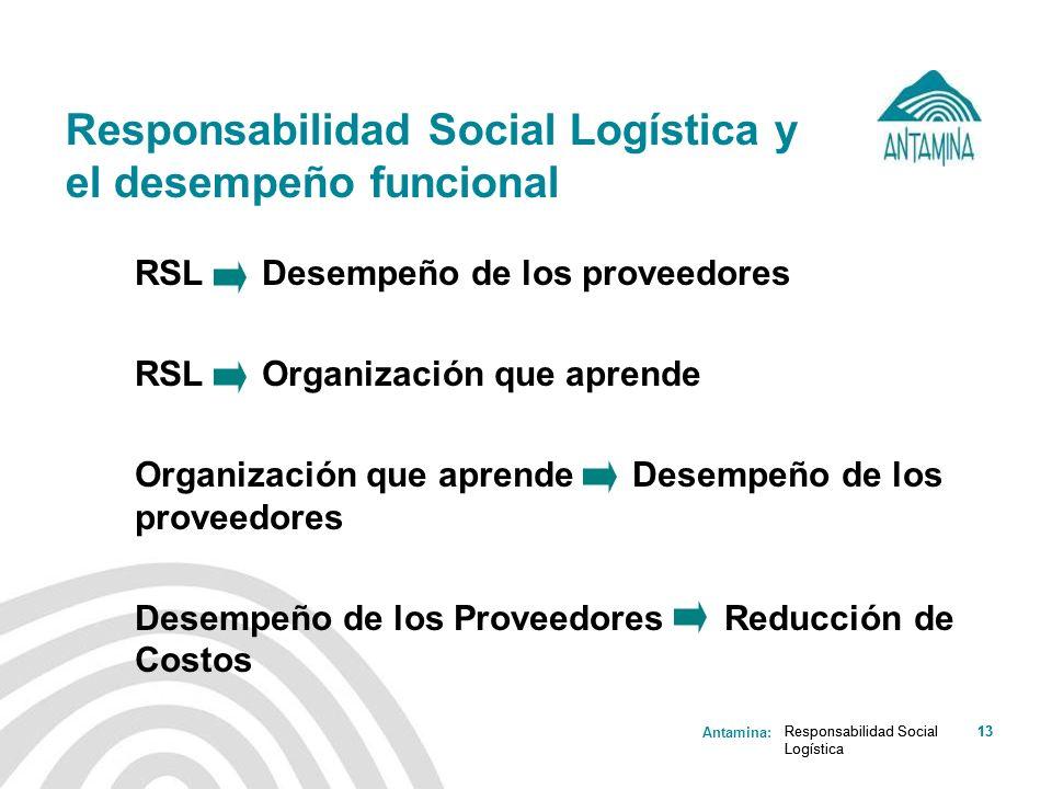 Antamina: Responsabilidad Social Logística 13Responsabilidad Social Logística 13 Responsabilidad Social Logística y el desempeño funcional RSL Desempe