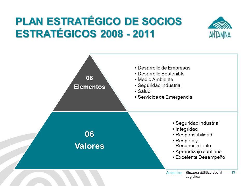 Antamina: Responsabilidad Social Logística 19 PLAN ESTRATÉGICO DE SOCIOS ESTRATÉGICOS 2008 - 2011 Desarrollo de Empresas Desarrollo Sostenible Medio A