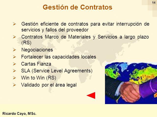 Ing. Ricardo Cayo - rcayo@expo.intercade.org - Consultor Intercade 14 Gestión de Contratos Gestión eficiente de contratos para evitar interrupción de