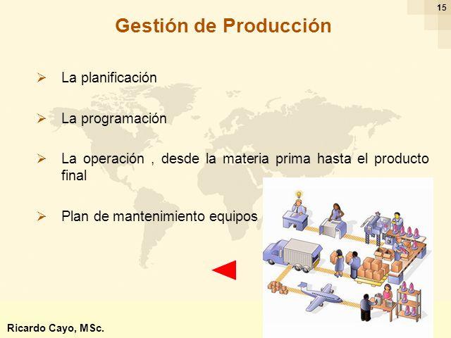 Ing. Ricardo Cayo - rcayo@expo.intercade.org - Consultor Intercade 15 Gestión de Producción La planificación La programación La operación, desde la ma