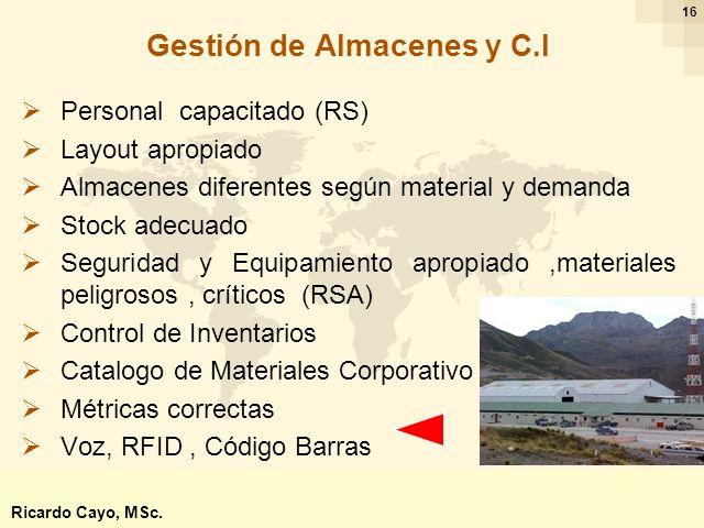 Ing. Ricardo Cayo - rcayo@expo.intercade.org - Consultor Intercade 16 Gestión de Almacenes y C.I Personal capacitado (RS) Layout apropiado Almacenes d