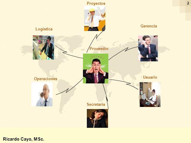 Ing. Ricardo Cayo - rcayo@expo.intercade.org - Consultor Intercade 2 Proyectos Gerencia Operaciones Proveedor Secretaria Usuario Logística Ricardo Cay