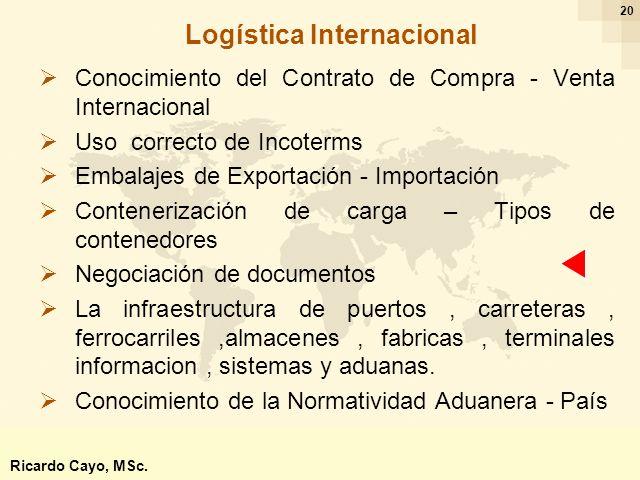 Ing. Ricardo Cayo - rcayo@expo.intercade.org - Consultor Intercade 20 Conocimiento del Contrato de Compra - Venta Internacional Uso correcto de Incote