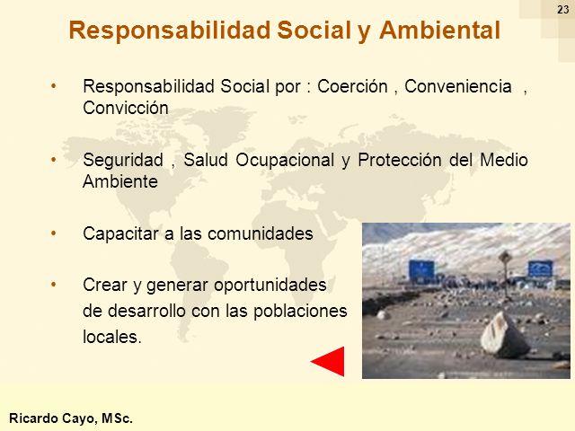 Ing. Ricardo Cayo - rcayo@expo.intercade.org - Consultor Intercade 23 Responsabilidad Social y Ambiental Responsabilidad Social por : Coerción, Conven