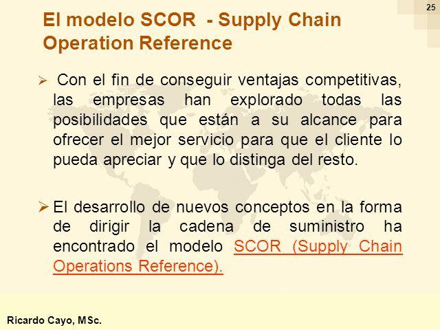 Ing. Ricardo Cayo - rcayo@expo.intercade.org - Consultor Intercade 25 El modelo SCOR - Supply Chain Operation Reference Con el fin de conseguir ventaj