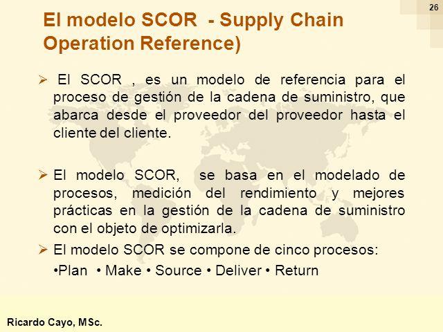 Ing. Ricardo Cayo - rcayo@expo.intercade.org - Consultor Intercade 26 El modelo SCOR - Supply Chain Operation Reference) El SCOR, es un modelo de refe