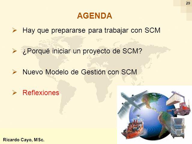 Ing. Ricardo Cayo - rcayo@expo.intercade.org - Consultor Intercade 29 Hay que prepararse para trabajar con SCM ¿Porqué iniciar un proyecto de SCM? Nue