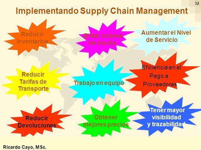 Ing. Ricardo Cayo - rcayo@expo.intercade.org - Consultor Intercade 32 Implementando Supply Chain Management Reducir Inventarios Reducir Devoluciones R