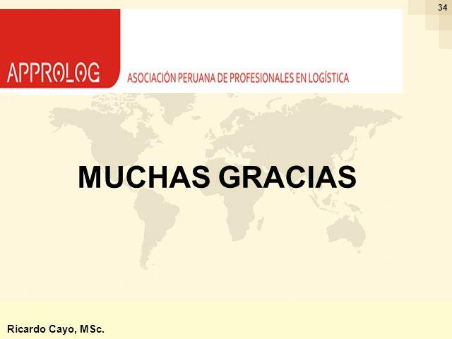 Ing. Ricardo Cayo - rcayo@expo.intercade.org - Consultor Intercade 34 MUCHAS GRACIAS Ricardo Cayo, MSc.