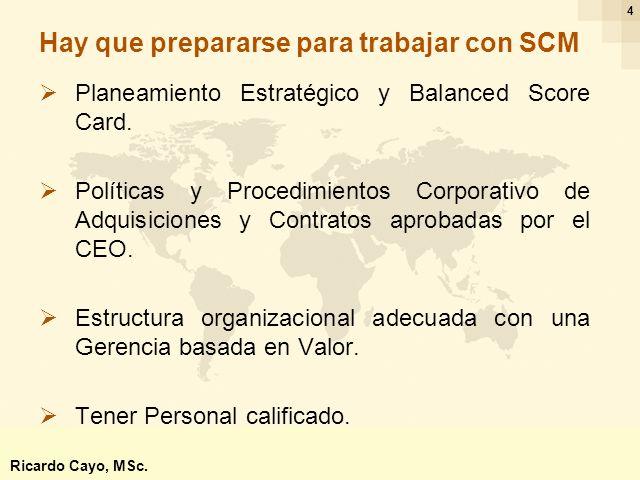 Ing. Ricardo Cayo - rcayo@expo.intercade.org - Consultor Intercade 4 Planeamiento Estratégico y Balanced Score Card. Políticas y Procedimientos Corpor