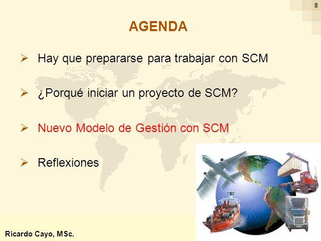 Ing. Ricardo Cayo - rcayo@expo.intercade.org - Consultor Intercade 8 Hay que prepararse para trabajar con SCM ¿Porqué iniciar un proyecto de SCM? Nuev