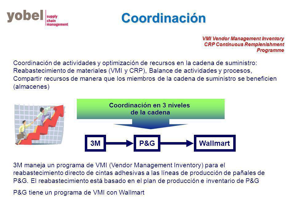 17/20 Fuente: www.sap.com Integración y Automatización de Procesos de Negocio Interfase Transaccional Integración y Automatización de Procesos de Nego