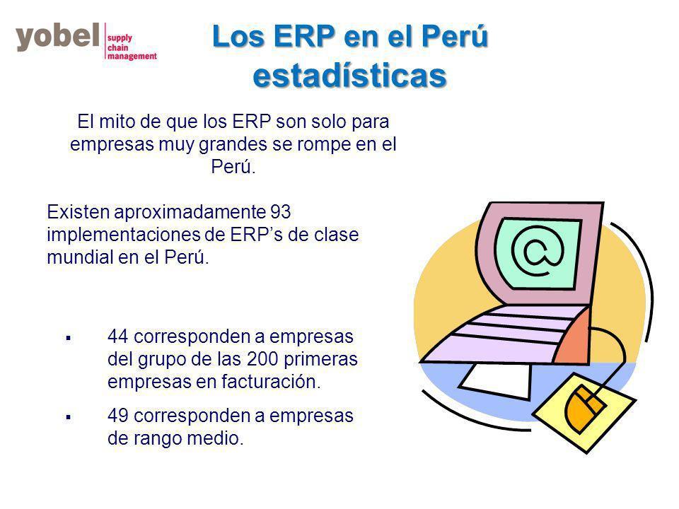 Coordinación Coordinación de actividades y optimización de recursos en la cadena de suministro: Reabastecimiento de materiales (VMI y CRP), Balance de