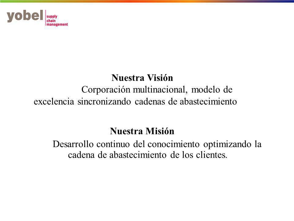 1 Nuestra Misión Desarrollo continuo del conocimiento optimizando la cadena de abastecimiento de los clientes.