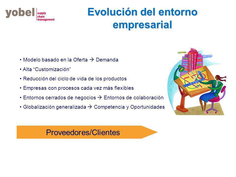 Evolución del entorno empresarial Proveedores/Clientes Modelo basado en la Oferta Demanda Alta Customización Reducción del ciclo de vida de los productos Empresas con procesos cada vez más flexibles Entornos cerrados de negocios Entornos de colaboración Globalización generalizada Competencia y Oportunidades