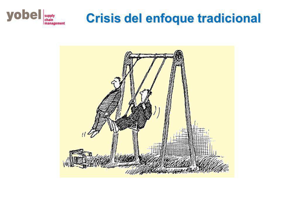 Actividades Independientes Integración Interna: Dpto.