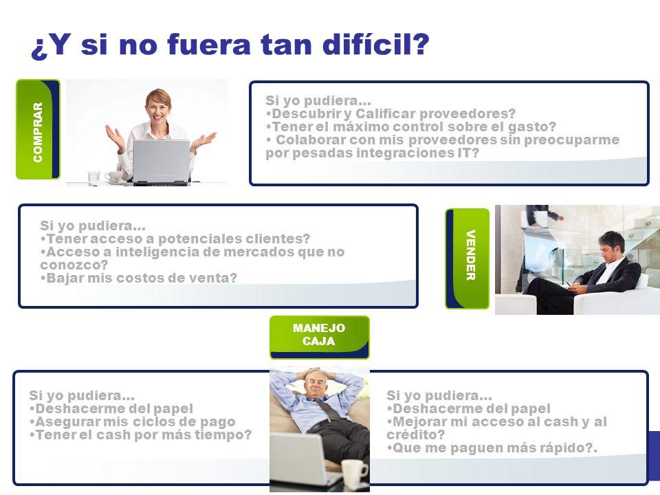 © 2010 Ariba, Inc. All rights reserved. 10 COMPRAR Si yo pudiera… Descubrir y Calificar proveedores? Tener el máximo control sobre el gasto? Colaborar
